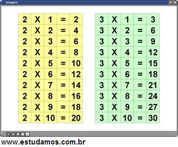 Quebra Cabeca Com As Tabuadas De Multiplicar Do 2 E 3